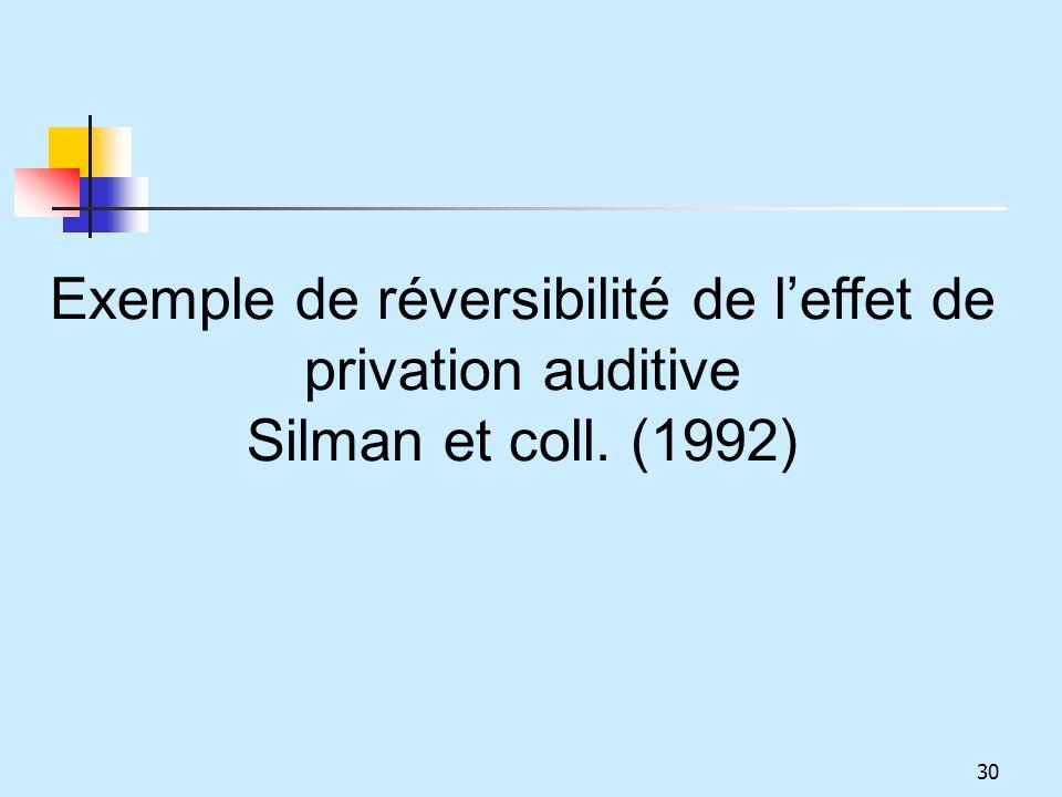 Exemple de réversibilité de leffet de privation auditive Silman et coll. (1992) 30