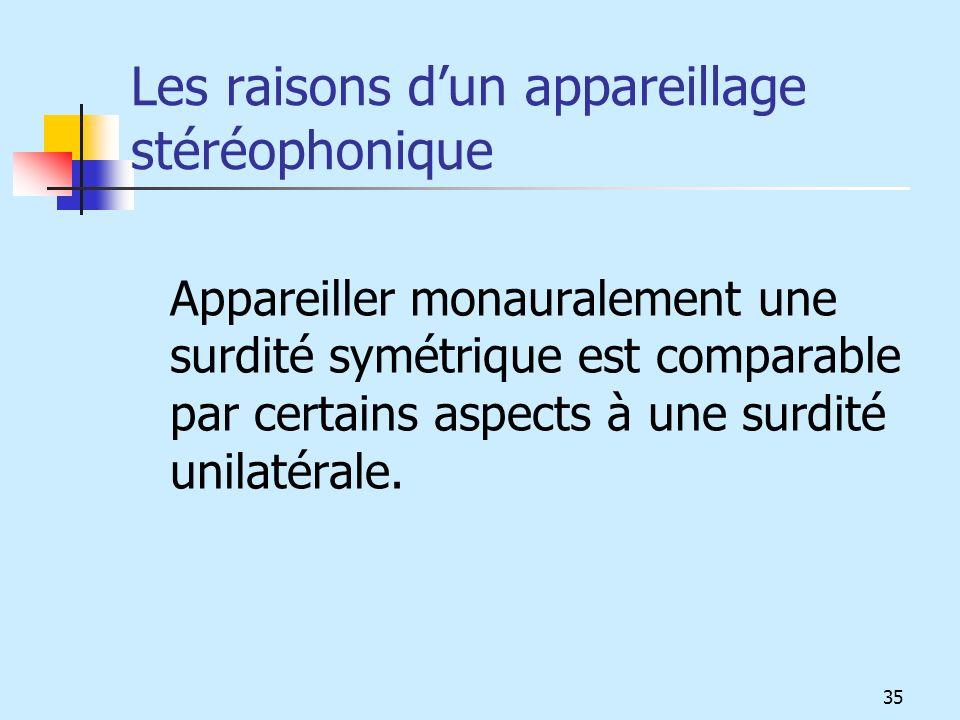 Les raisons dun appareillage stéréophonique Appareiller monauralement une surdité symétrique est comparable par certains aspects à une surdité unilaté