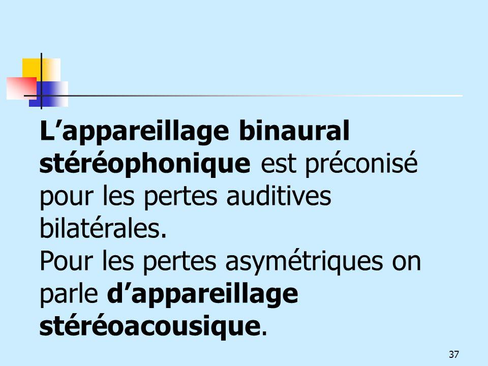 Lappareillage binaural stéréophonique est préconisé pour les pertes auditives bilatérales. Pour les pertes asymétriques on parle dappareillage stéréoa