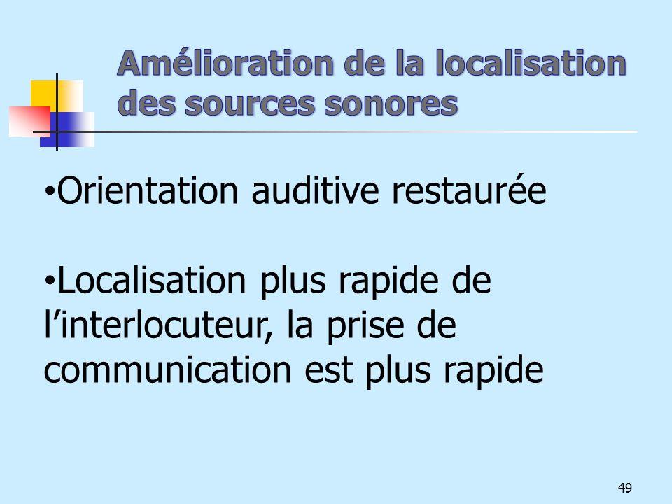 Orientation auditive restaurée Localisation plus rapide de linterlocuteur, la prise de communication est plus rapide 49