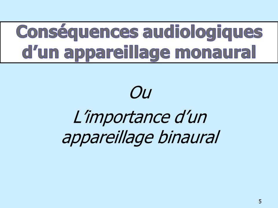 Quand les deux oreilles sont susceptibles dêtre appareillées lappareillage binaural est la solution vers laquelle il faut tendre.