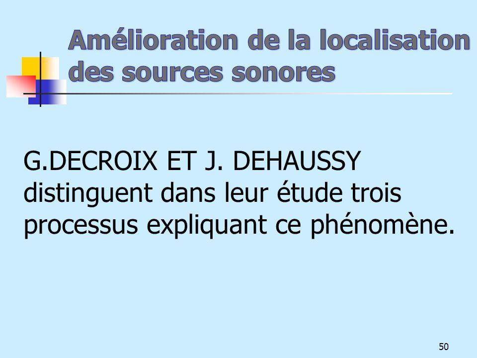 G.DECROIX ET J. DEHAUSSY distinguent dans leur étude trois processus expliquant ce phénomène. 50