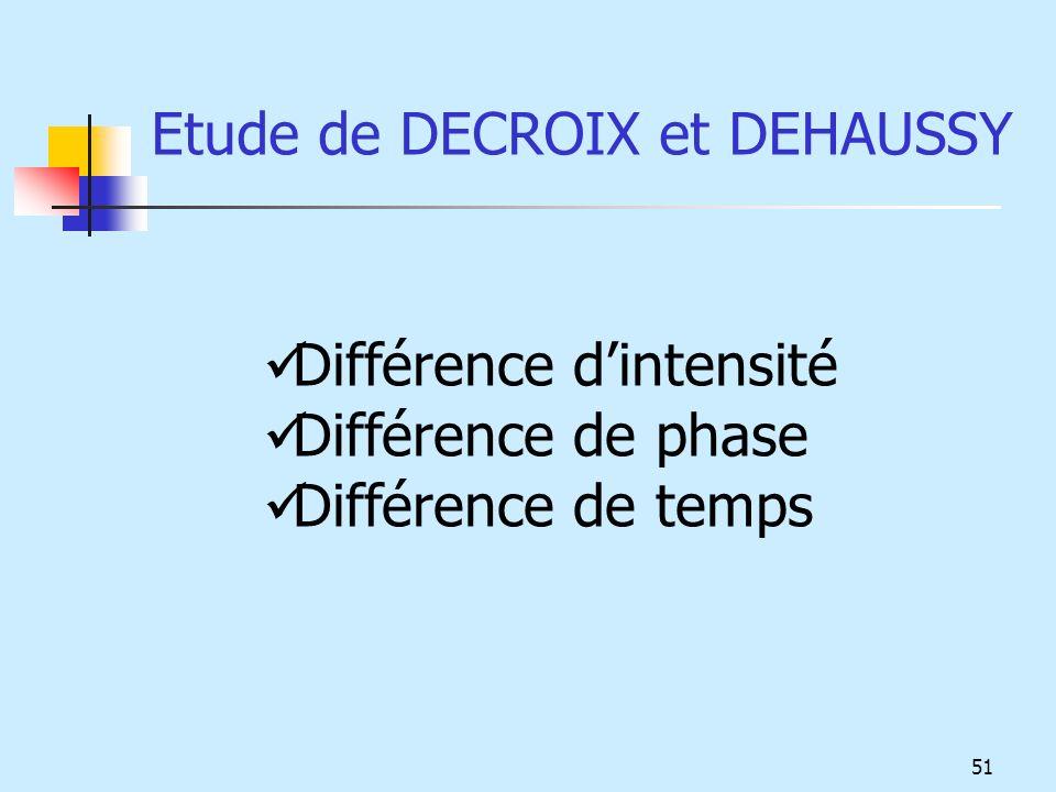 Différence dintensité Différence de phase Différence de temps Etude de DECROIX et DEHAUSSY 51