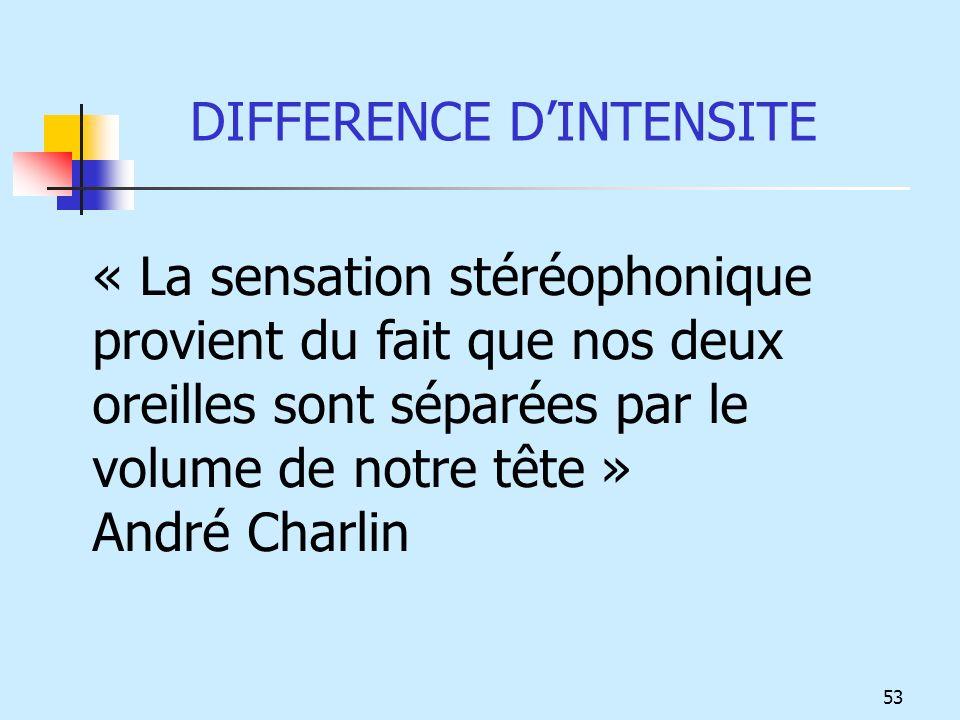 DIFFERENCE DINTENSITE « La sensation stéréophonique provient du fait que nos deux oreilles sont séparées par le volume de notre tête » André Charlin 5