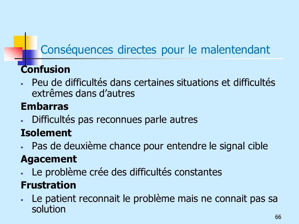Conséquences directes pour le malentendant Confusion Peu de difficultés dans certaines situations et difficultés extrêmes dans dautres Embarras Diffic