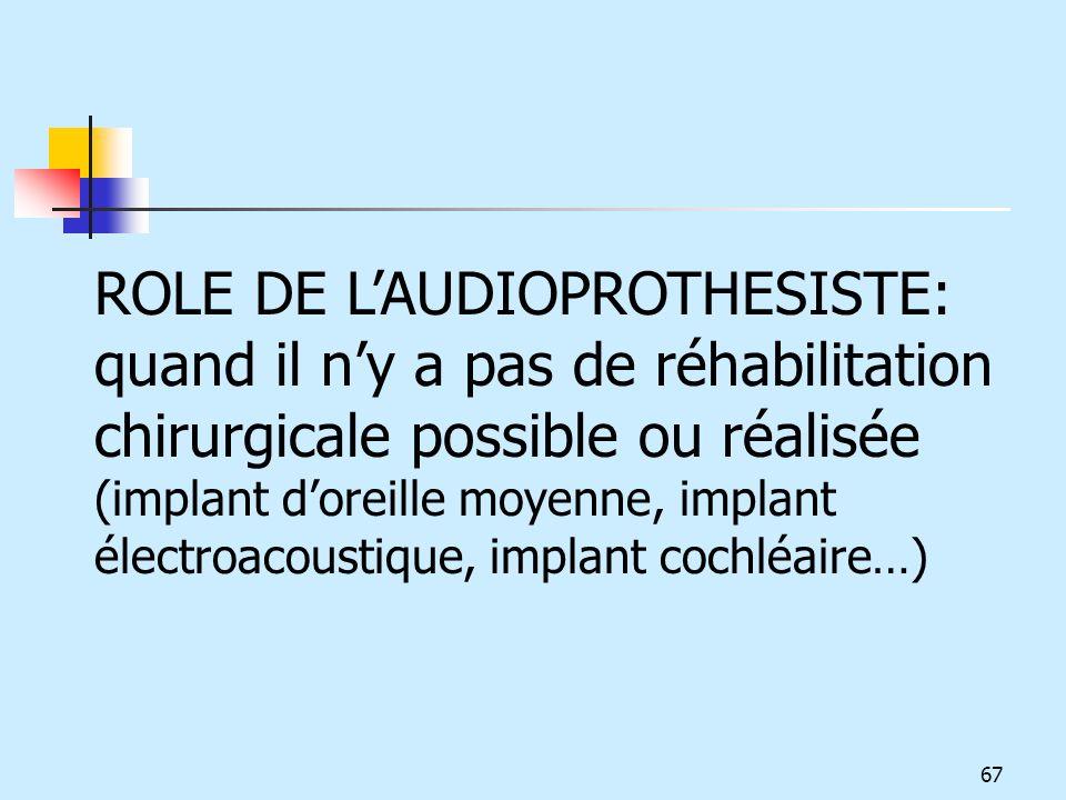 ROLE DE LAUDIOPROTHESISTE: quand il ny a pas de réhabilitation chirurgicale possible ou réalisée (implant doreille moyenne, implant électroacoustique,