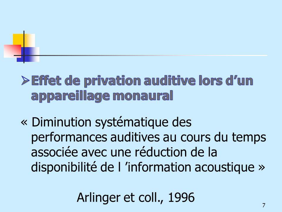Selon différents auteurs (Silman, Gelfand, Hurley) appareiller monauralement, cela revient à isoler acoustiquement loreille non appareillée qui, en étant sous-stimulée, va devenir moins performante.
