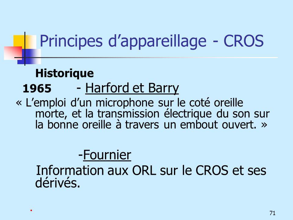 Principes dappareillage - CROS Historique 1965 - Harford et Barry « Lemploi dun microphone sur le coté oreille morte, et la transmission électrique du