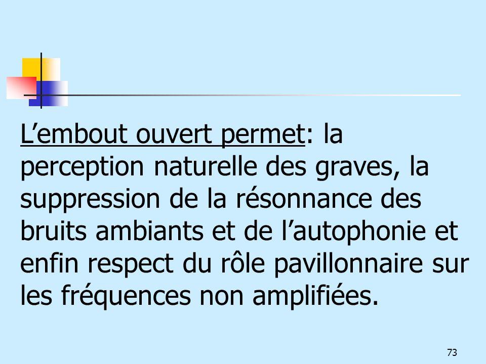 Lembout ouvert permet: la perception naturelle des graves, la suppression de la résonnance des bruits ambiants et de lautophonie et enfin respect du r