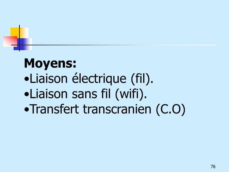 Moyens: Liaison électrique (fil). Liaison sans fil (wifi). Transfert transcranien (C.O) 76