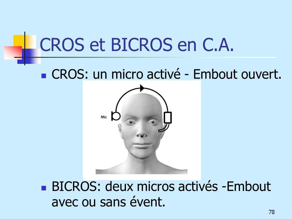 CROS et BICROS en C.A. CROS: un micro activé - Embout ouvert. BICROS: deux micros activés -Embout avec ou sans évent. 78