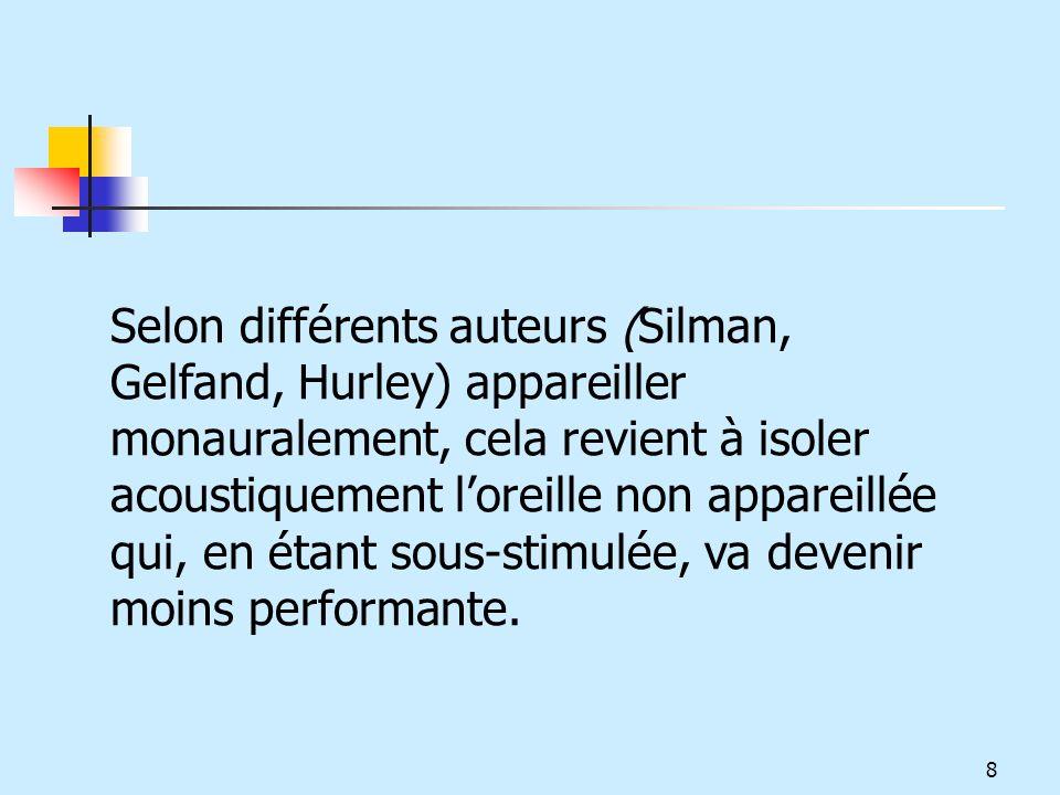 Selon différents auteurs (Silman, Gelfand, Hurley) appareiller monauralement, cela revient à isoler acoustiquement loreille non appareillée qui, en ét