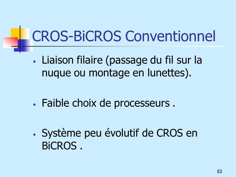CROS-BiCROS Conventionnel Liaison filaire (passage du fil sur la nuque ou montage en lunettes). Faible choix de processeurs. Système peu évolutif de C