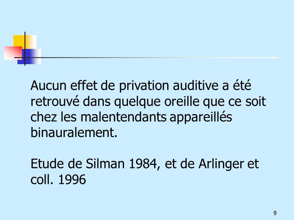 Aucun effet de privation auditive a été retrouvé dans quelque oreille que ce soit chez les malentendants appareillés binauralement. Etude de Silman 19