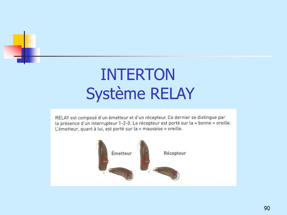 INTERTON Système RELAY 90