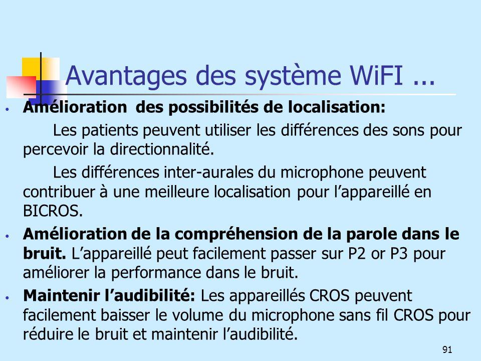 Avantages des système WiFI... Amélioration des possibilités de localisation: Les patients peuvent utiliser les différences des sons pour percevoir la