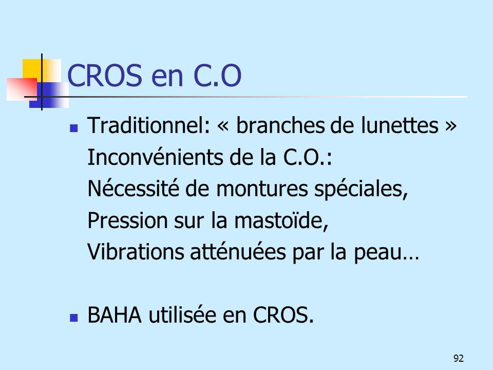 CROS en C.O Traditionnel: « branches de lunettes » Inconvénients de la C.O.: Nécessité de montures spéciales, Pression sur la mastoïde, Vibrations att