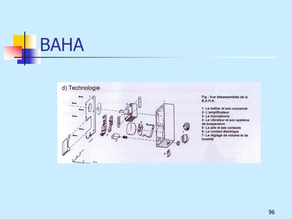 BAHA 96