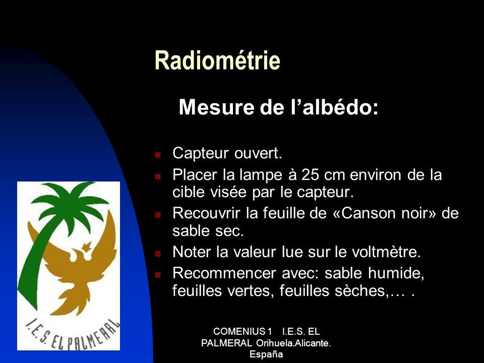 COMENIUS 1 I.E.S. EL PALMERAL Orihuela.Alicante. España Radiométrie Mesure de lalbédo: Capteur ouvert. Placer la lampe à 25 cm environ de la cible vis
