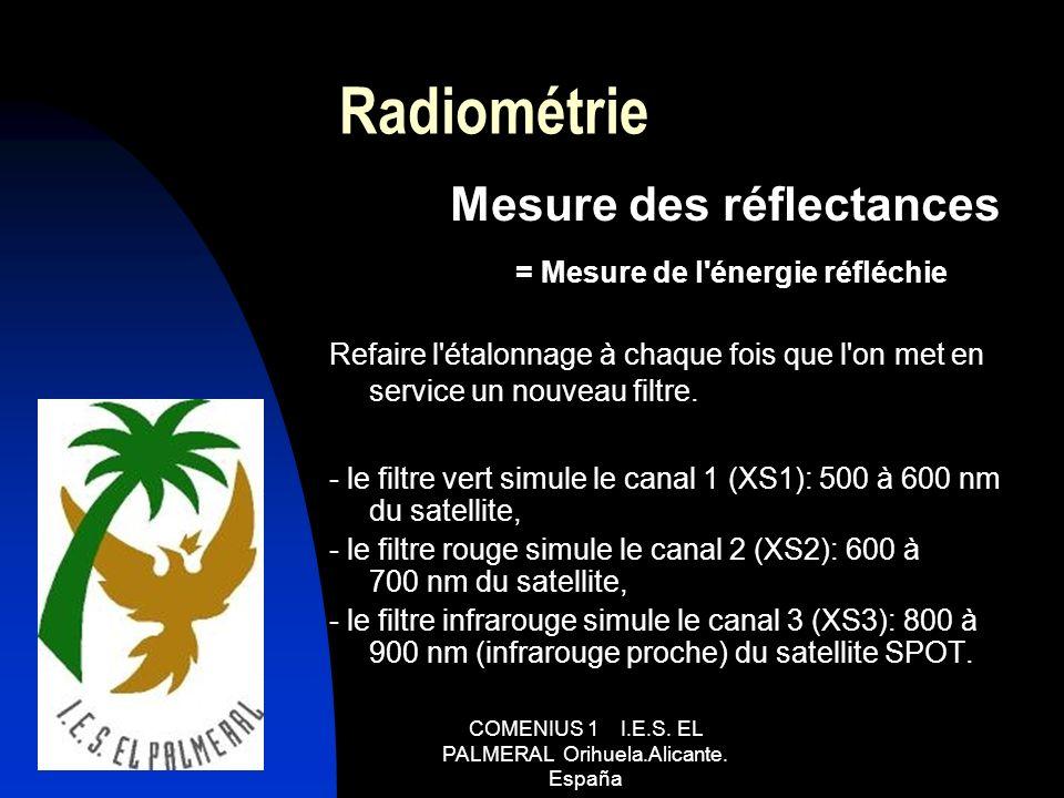 COMENIUS 1 I.E.S. EL PALMERAL Orihuela.Alicante. España Radiométrie Mesure des réflectances = Mesure de l'énergie réfléchie Refaire l'étalonnage à cha