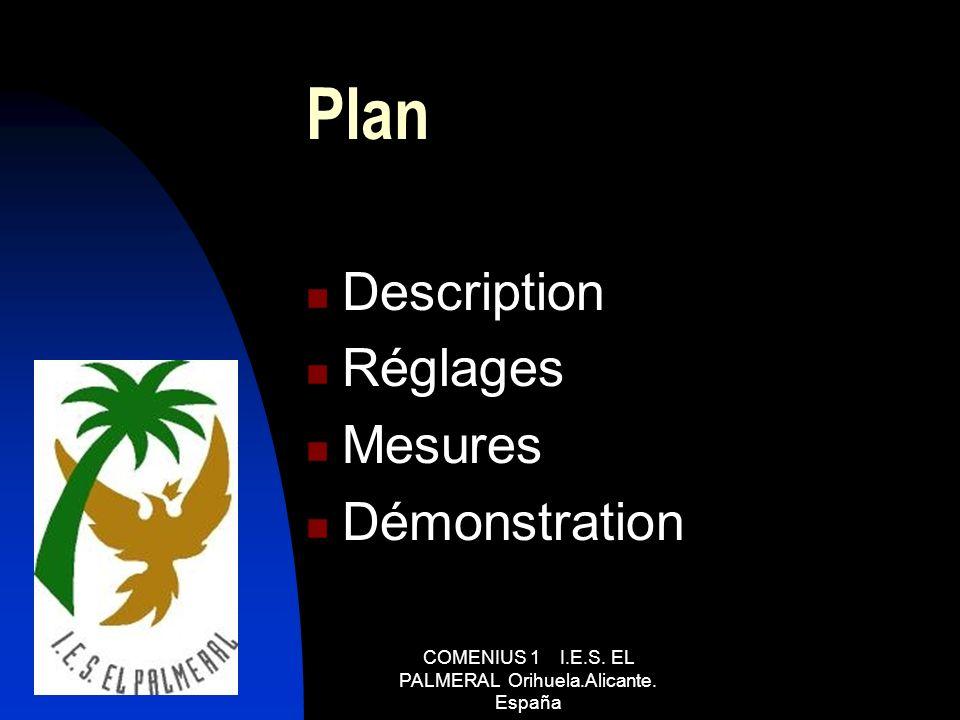 Plan Description Réglages Mesures Démonstration