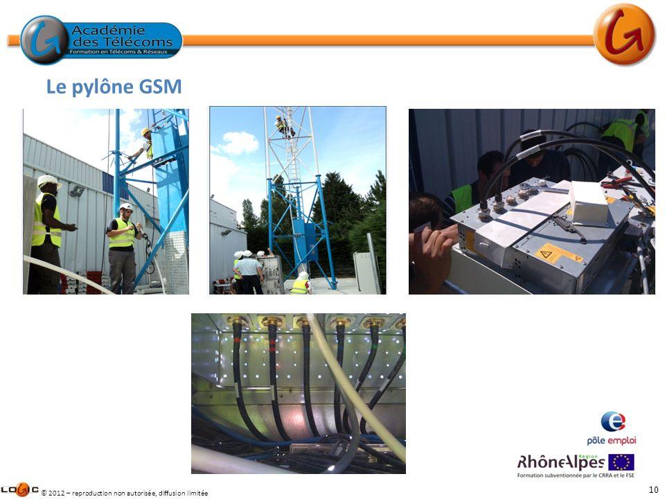 10 © 2012 – reproduction non autorisée, diffusion limitée Le pylône GSM
