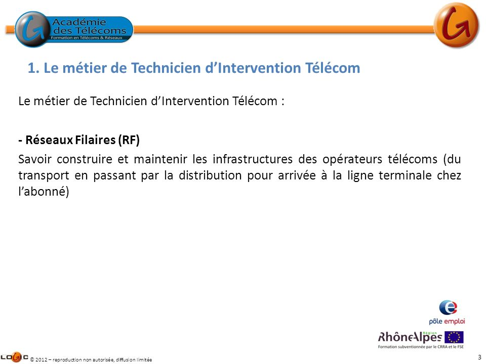 3 © 2012 – reproduction non autorisée, diffusion limitée 1. Le métier de Technicien dIntervention Télécom Le métier de Technicien dIntervention Téléco