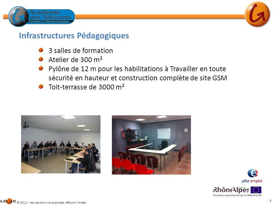 7 © 2012 – reproduction non autorisée, diffusion limitée 3 salles de formation Atelier de 300 m² Pylône de 12 m pour les habilitations à Travailler en