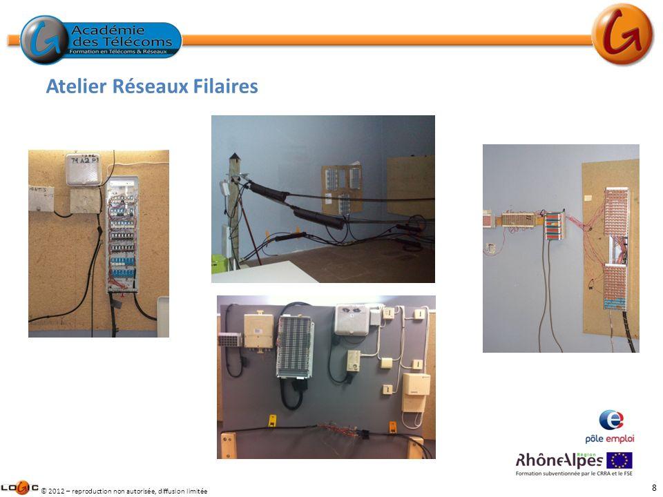 8 © 2012 – reproduction non autorisée, diffusion limitée Atelier Réseaux Filaires