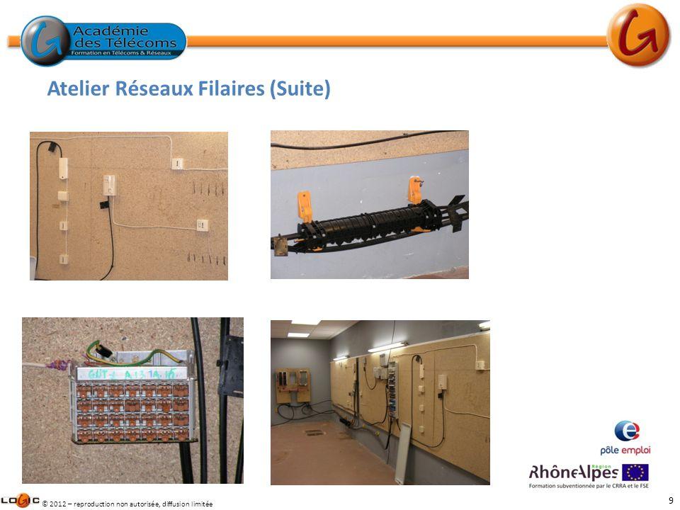 9 © 2012 – reproduction non autorisée, diffusion limitée Atelier Réseaux Filaires (Suite)