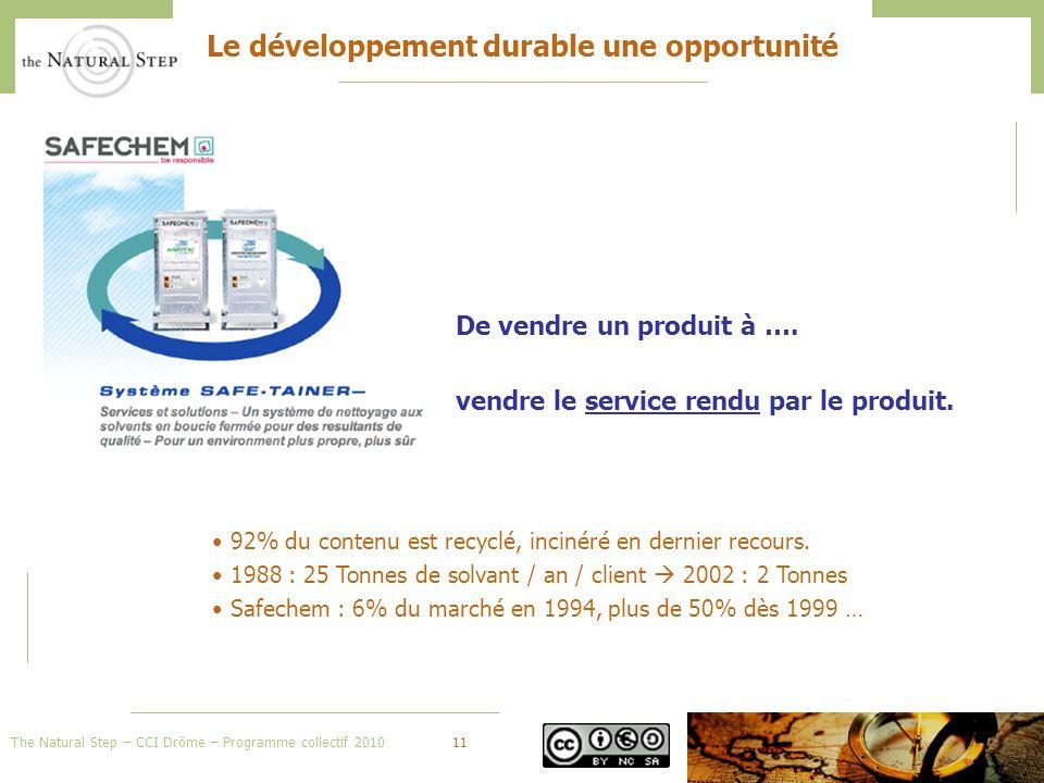 11 Le développement durable une opportunité The Natural Step – CCI Drôme – Programme collectif 2010 De vendre un produit à ….