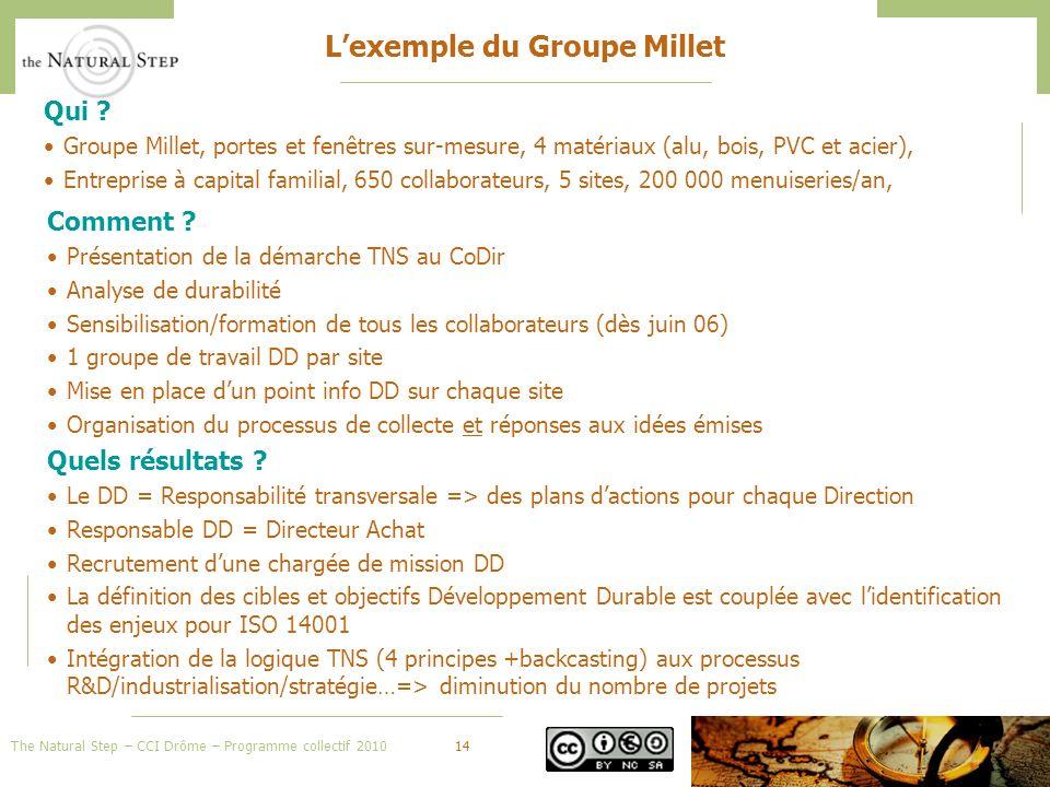 14 Lexemple du Groupe Millet The Natural Step – CCI Drôme – Programme collectif 2010 Comment ? Présentation de la démarche TNS au CoDir Analyse de dur