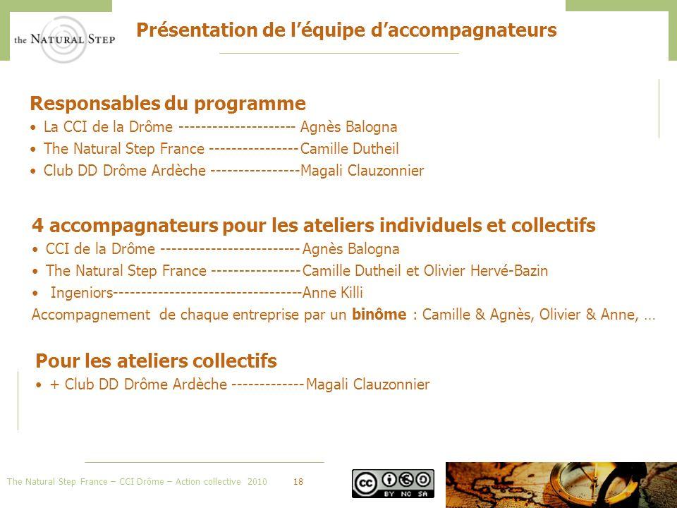 The Natural Step France – CCI Drôme – Action collective 201018 Présentation de léquipe daccompagnateurs Responsables du programme La CCI de la Drôme ---------------------Agnès Balogna The Natural Step France ----------------Camille Dutheil Club DD Drôme Ardèche ----------------Magali Clauzonnier 4 accompagnateurs pour les ateliers individuels et collectifs CCI de la Drôme -------------------------Agnès Balogna The Natural Step France ----------------Camille Dutheil et Olivier Hervé-Bazin Ingeniors----------------------------------Anne Killi Accompagnement de chaque entreprise par un binôme : Camille & Agnès, Olivier & Anne, … Pour les ateliers collectifs + Club DD Drôme Ardèche -------------Magali Clauzonnier
