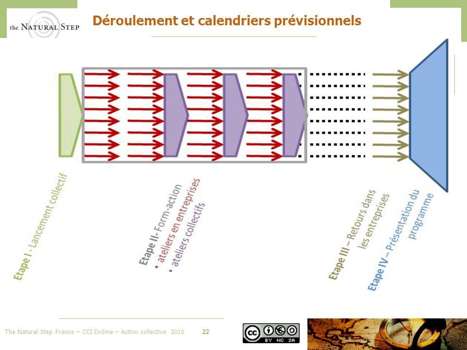 The Natural Step France – CCI Drôme – Action collective 201022 Déroulement et calendriers prévisionnels