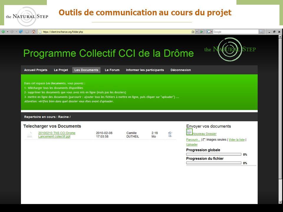 The Natural Step France – CCI Drôme – Action collective 201038 Outils de communication au cours du projet