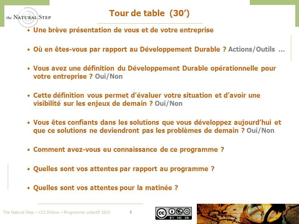9 Une brève présentation de vous et de votre entreprise Où en êtes-vous par rapport au Développement Durable .