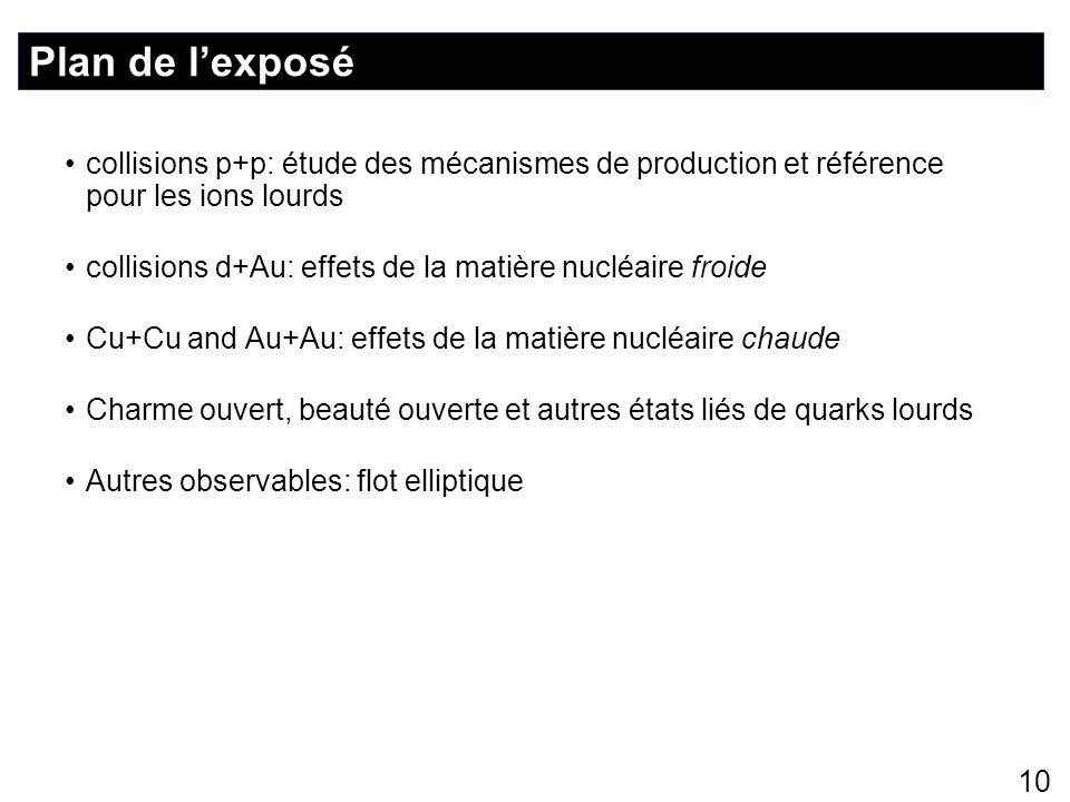 10 Plan de lexposé collisions p+p: étude des mécanismes de production et référence pour les ions lourds collisions d+Au: effets de la matière nucléair
