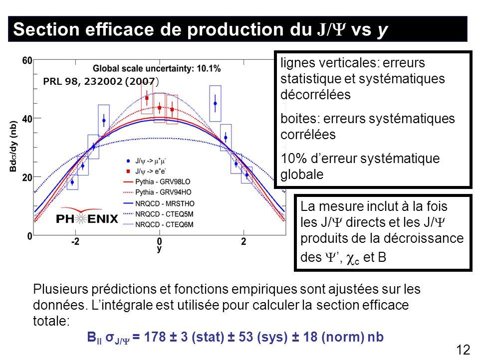 12 PRL 98, 232002 (2007) Section efficace de production du J/ vs y Plusieurs prédictions et fonctions empiriques sont ajustées sur les données. Lintég
