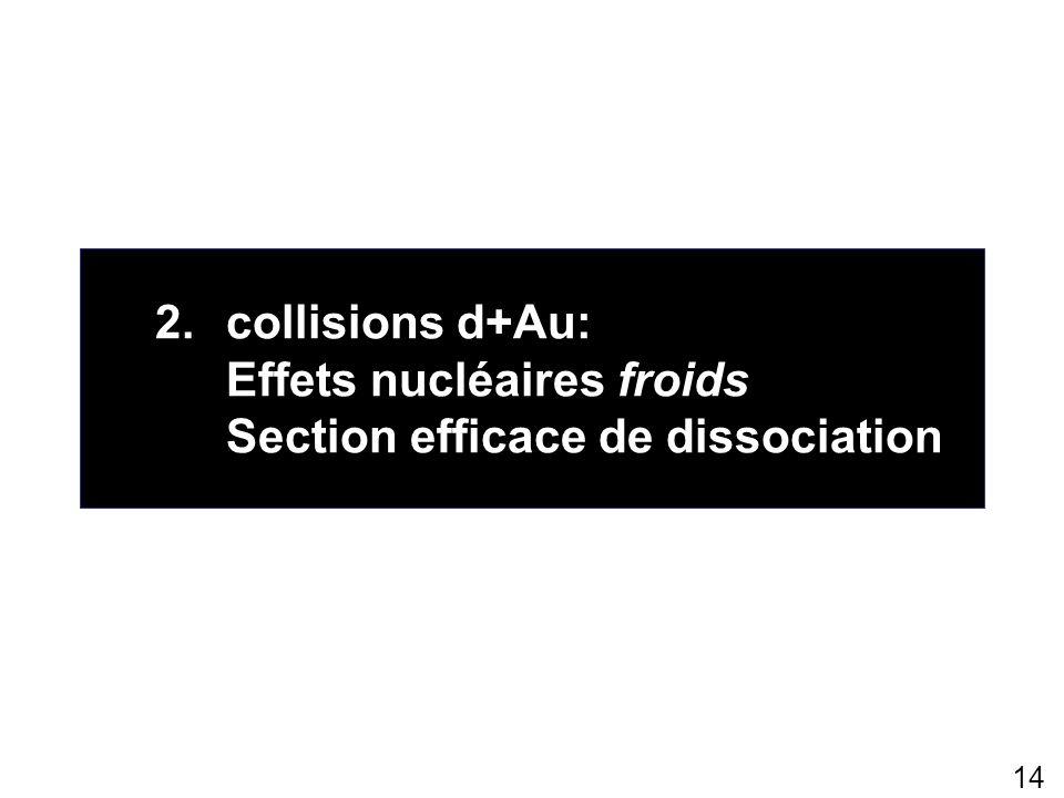14 2.collisions d+Au: Effets nucléaires froids Section efficace de dissociation