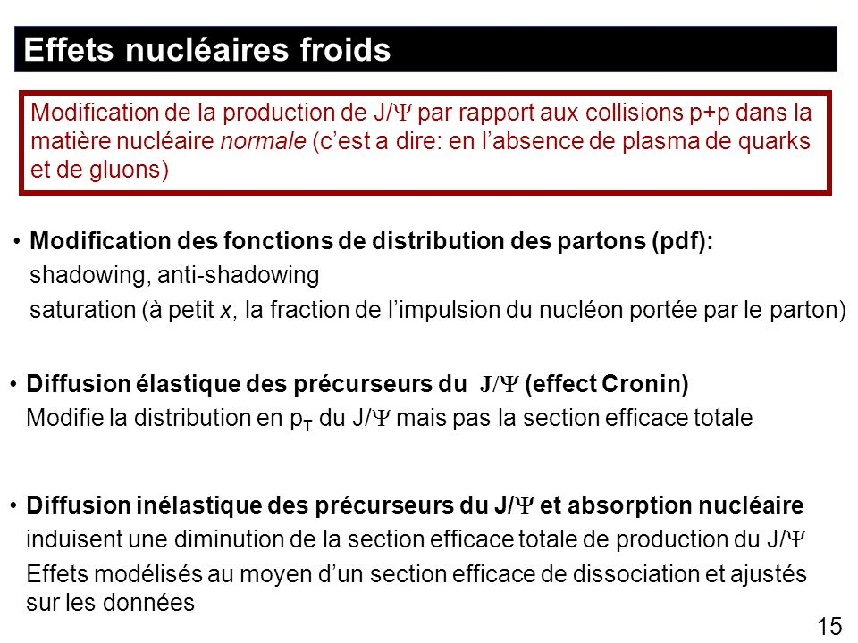 15 Effets nucléaires froids Modification des fonctions de distribution des partons (pdf): shadowing, anti-shadowing saturation (à petit x, la fraction
