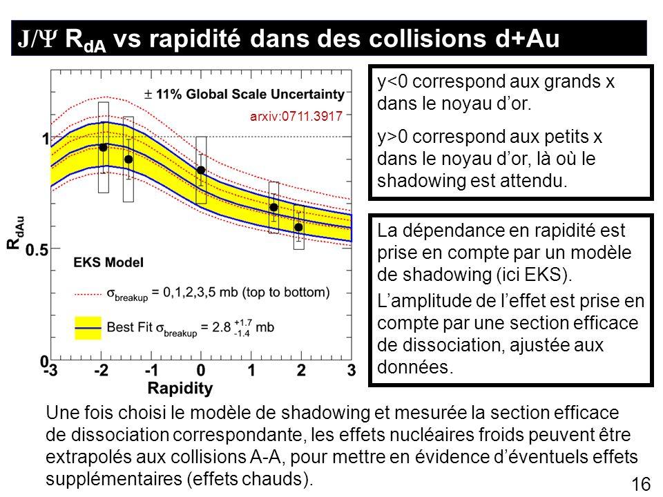 16 arxiv:0711.3917 J/ R dA vs rapidité dans des collisions d+Au La dépendance en rapidité est prise en compte par un modèle de shadowing (ici EKS). La
