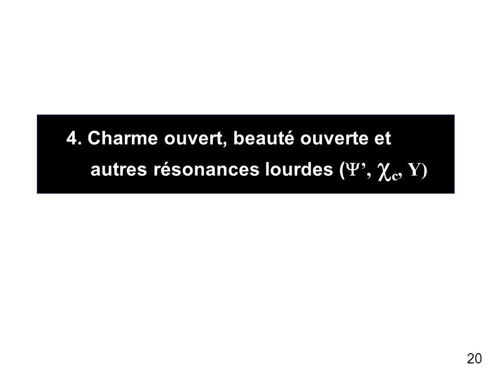 20 4. Charme ouvert, beauté ouverte et autres résonances lourdes (, c, Y)