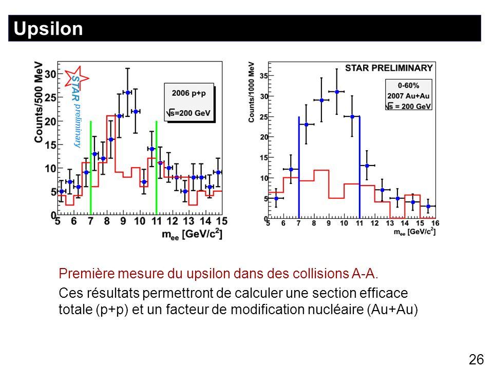 26 preliminary Upsilon Première mesure du upsilon dans des collisions A-A. Ces résultats permettront de calculer une section efficace totale (p+p) et