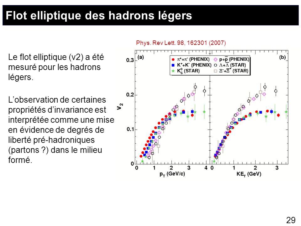 29 Flot elliptique des hadrons légers Lobservation de certaines propriétés dinvariance est interprétée comme une mise en évidence de degrés de liberté