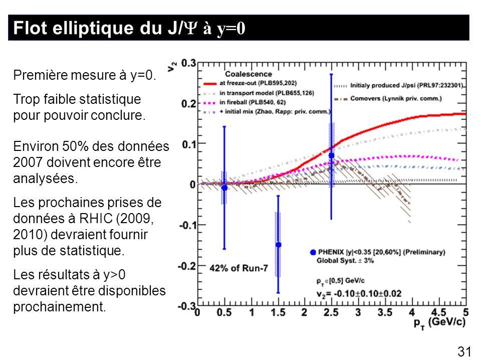 31 Flot elliptique du J/ à y=0 Première mesure à y=0. Trop faible statistique pour pouvoir conclure. Environ 50% des données 2007 doivent encore être
