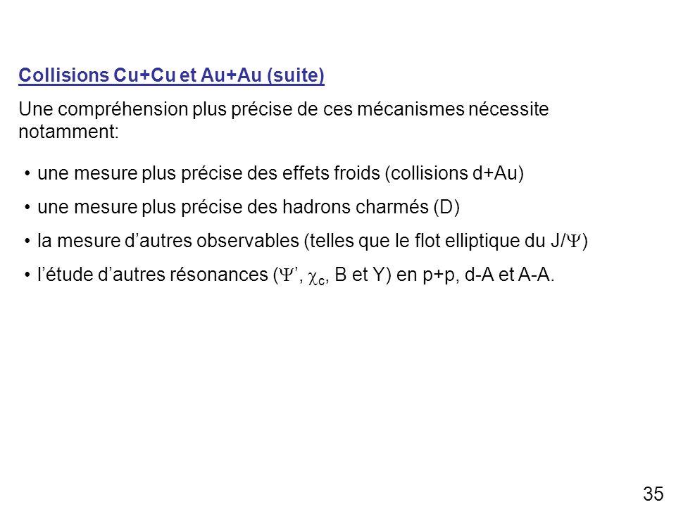 35 Collisions Cu+Cu et Au+Au (suite) Une compréhension plus précise de ces mécanismes nécessite notamment: une mesure plus précise des effets froids (