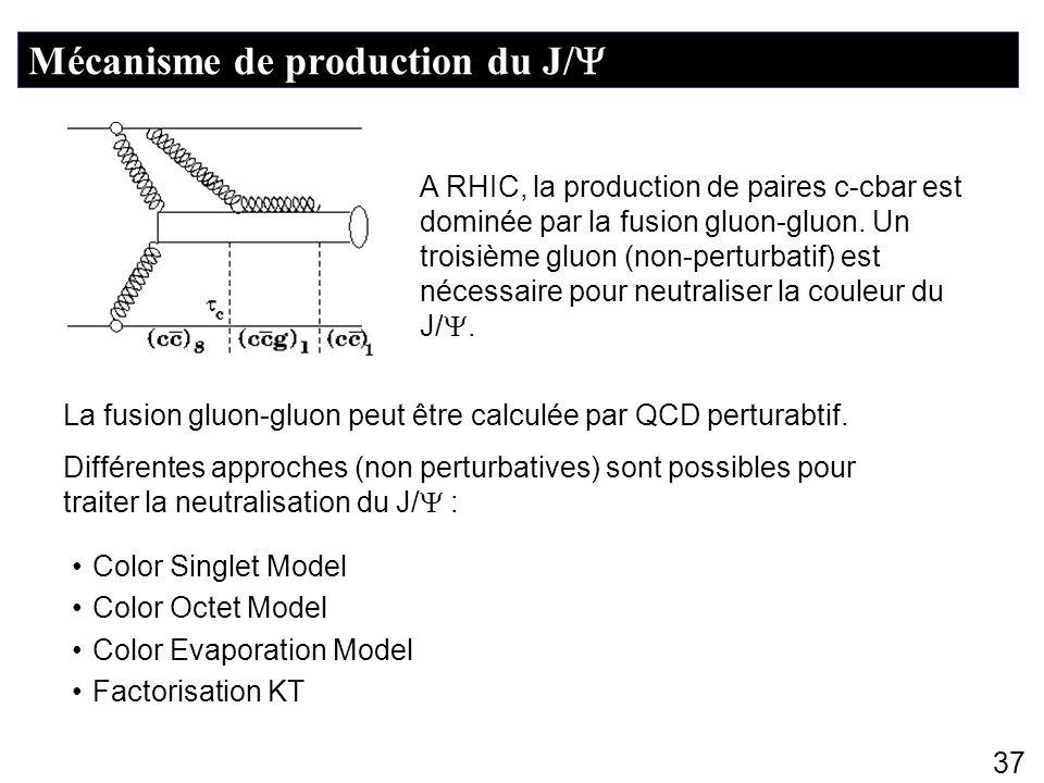 37 Mécanisme de production du J/ A RHIC, la production de paires c-cbar est dominée par la fusion gluon-gluon. Un troisième gluon (non-perturbatif) es