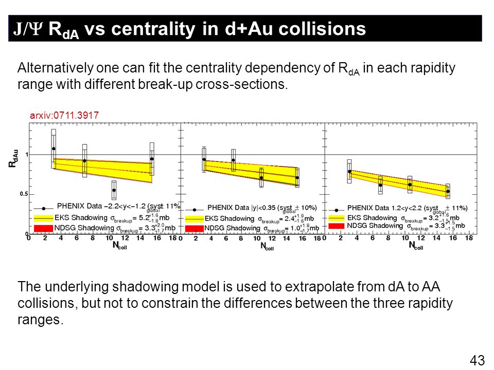 43 J/ R dA vs centrality in d+Au collisions Alternatively one can fit the centrality dependency of R dA in each rapidity range with different break-up