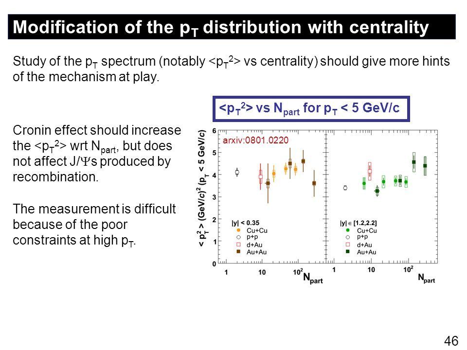 46 Modification of the p T distribution with centrality Study of the p T spectrum (notably vs centrality) should give more hints of the mechanism at p