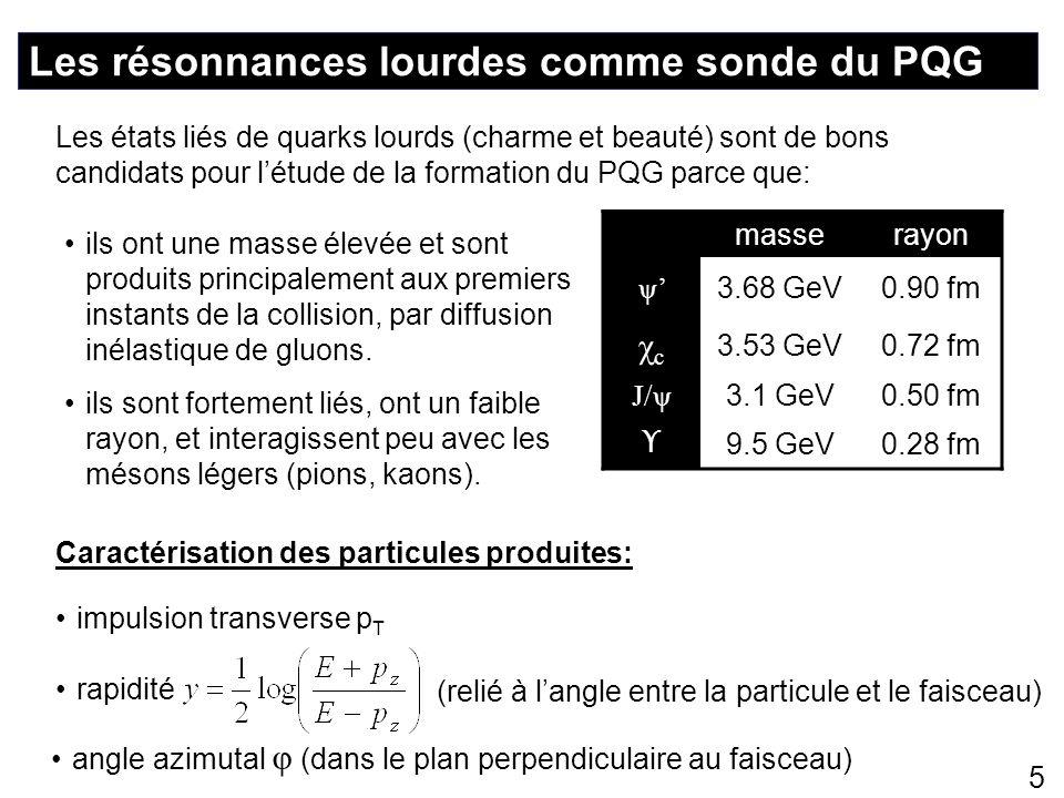 5 Les résonnances lourdes comme sonde du PQG masserayon ψ 3.68 GeV0.90 fm χcχc 3.53 GeV0.72 fm J/ψ 3.1 GeV0.50 fm ϒ 9.5 GeV0.28 fm ils ont une masse é